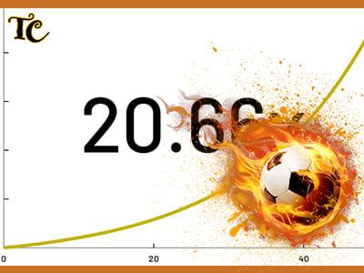 سایت پیش بینی مسابقات فوتبال با ضریب بالا